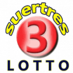 Swertres Result for August 03, 2018 - 3D PCSO Draw Here
